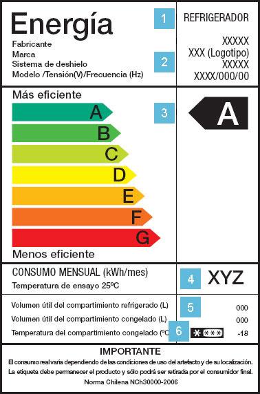 Nevera ballesterismo 39 s blog - Frigorificos general electric espana ...
